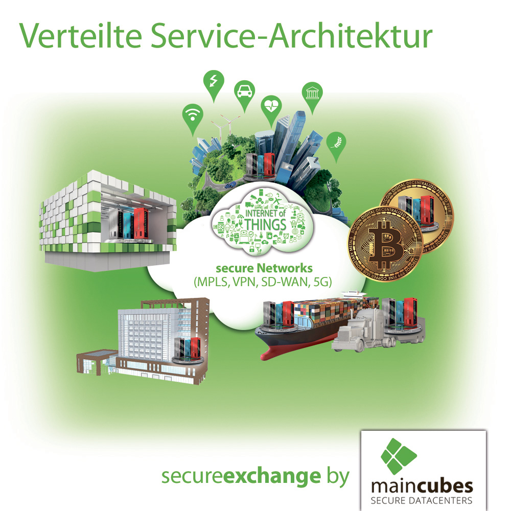 Service-Architektur der secureexchange-Plattform